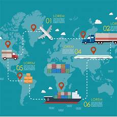 Global Supply Chain The Global Small Business Blog B Verify Disrupting And