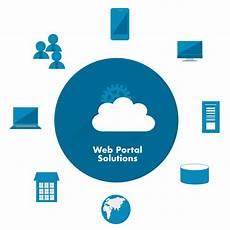 Web Portals Solutions For Web Portals Belmont Technologies