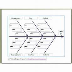Download Fishbone Diagram 10 Free Six Sigma Templates Available To Download