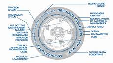 Tire Identification Chart What Do The Numbers Mean On The Sidewall Of Your Tires