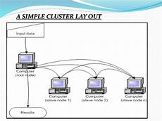 Cluster Computing What Is The Cluster Computing Quora