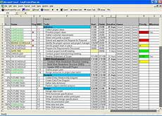 Project Management Excel Easyprojectplan Excel Template 8 5 Free Download