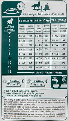Royal Canin Golden Retriever Puppy Food Feeding Chart Golden Retriever Puppy Weight Chart Goldenacresdogs Com