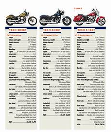 Harley Davidson Models Chart Harley Davidson Motor Sizes Impremedia Net