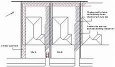 Easement Of Light And View Australian Dream 6 Ausdesign