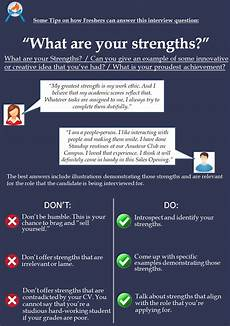 Strengths In A Person Tips On Answering Commonly Asked Interview Questions On