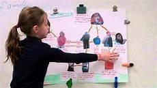Family Tree Presentation 4 P Class Family Tree Presentation Youtube