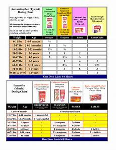 Tylenol Motrin Chart Tylenol Dosage Kids Google Search Health Pinterest