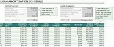Auto Loan Calculator Excel Auto Loan Amortization Schedule Excel Or Auto Loan