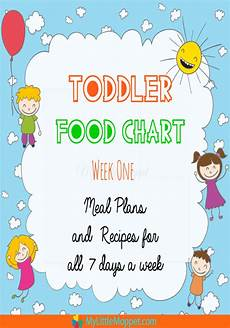 Vegetarian Baby Food Chart Indian Toddler Food Chart With Recipes 1 My Little Moppet