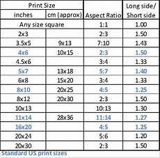 All Photo Size Chart Exploring With A Camera Printed Aspect Ratios