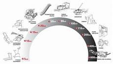 Serpentine Belt Crossover Chart Easytec Tensometer For Belts Flat V Belts Ribbed And