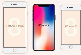Image result for iPhone X Actual Size
