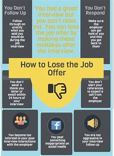 How Long After An Interview After Interview Follow Up Help 5 Steps To Success