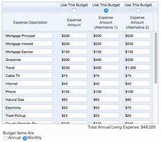 Retirement Budget Planner Using A Retirement Budget Planner Wealthtrace