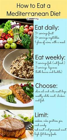 how to eat a mediterranean diet for heart health sparkpeople