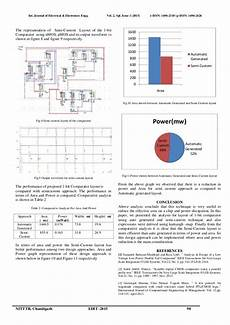 Cmos Comparator Design Project Layout Design Analysis Of Cmos Comparator Using 180nm