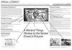 Visual Literacy Definitions Visual Literacy Department Of Art Education Faculty Of