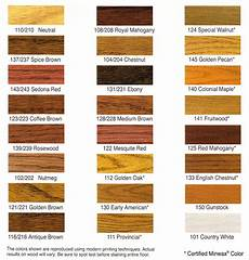 Minwax Duraseal Color Chart Dura Seal Stain Colors Flooracle Knowledge Center