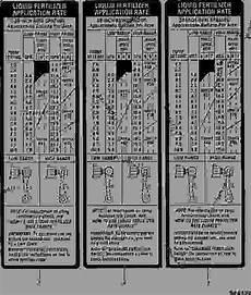 John Deere Planter Rate Chart John Deere 7000 Planter Chart Lcm Ua Org