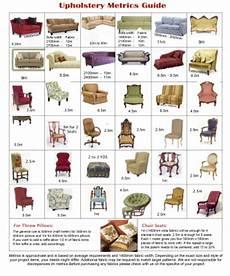 Chart Furniture How Much Fabric Do I Need B O R N