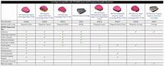 Respirator Mask Size Chart Best Respirator Mask Use Only What You Need
