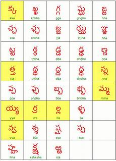 Telugu Letters Chart Step 3 The Secondary Form Of The Consonants Learning Telugu