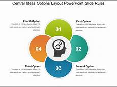 Powerpoint Rules Central Ideas Options Layout Powerpoint Slide Rules
