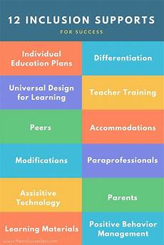education tips 12 inclusion supports for success inclusion strategies