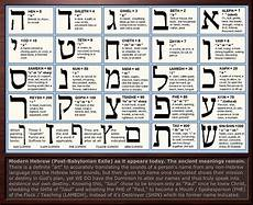 Hebrew Number Meaning Chart Hebrew Letter Meanings Chart By Sum1good On Deviantart