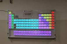 tavola degli elementi interattiva un viaggio nella tavola periodica per festeggiare i suoi