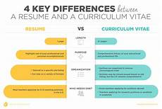 Resume And Biodata Difference Resume Vs Curriculum Vitae An Art Teacher S Guide The