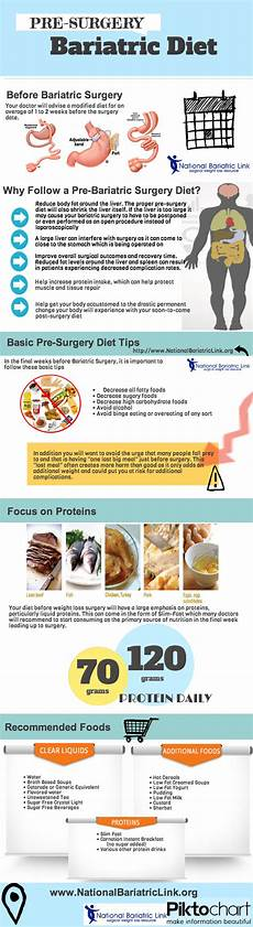 bariatric recipes national bariatric link