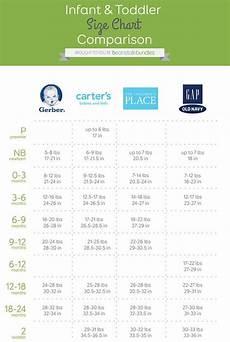 Carters 6m Size Chart Best 25 Baby Size Chart Ideas On Pinterest Pregnancy
