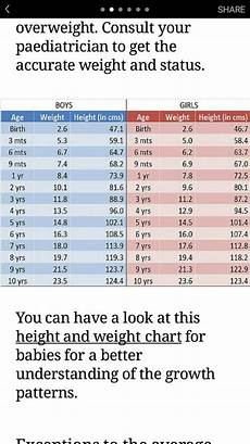 Baby Height And Weight Chart Healthy Baby Weight For 40 Days Old Newborn