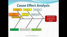 Cause And Effect Analysis Cause And Effect Analysis Youtube