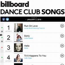 Lucas Nord S Run On Love Feat Tove Lo 1 On Billboard