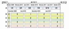 Aef Band Chart Aef Construct Realigns To Improve Deployment Forecast