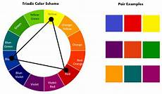 Triadic Color Scheme Exles Fashion And Colors The But Complete Guide To Color