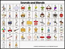 Sounds Chart Reading And Writing Helpers First Grade Frenzy
