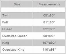 Bed Comforter Size Chart Comforter Sizing Guidelines To Choose Or Not To Choose
