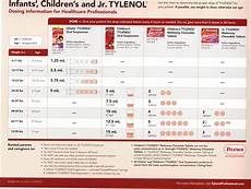 Tylenol Motrin Chart New Tylenol Dosing Chart Lovette August Pediatrics
