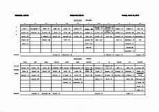 Football Defensive Chart Football Roster Template Cnbam