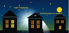 Light Trespass Light Pollution 101 What Is Light Trespass