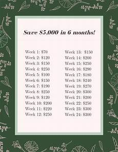 How To Save 5000 In 6 Months Chart Save 5 000 In 6 Months Savingmoney With Images