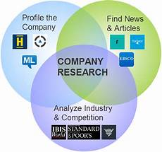 Company Research Home Pur 3000 Principles Of Public Relations Uf