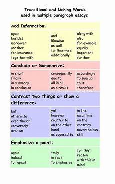Phrases That Can Be Used In Essays Forum Learn English Fluent Landtransitional
