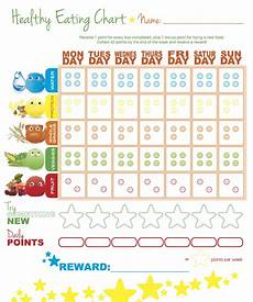 Daily Nutrition Chart For Children Aviva Allen Kids Healthy Chart Food Groups To Color In