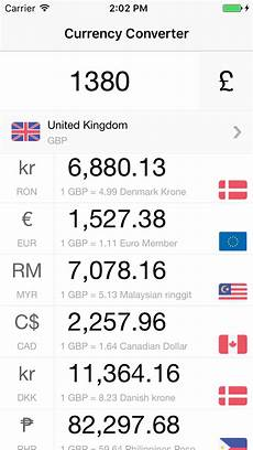 Money Conversion Chart Forex Exchange Rate Calculator 0 Spread Forex Trading
