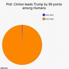 Poll Chart Maker Image Tagged In Funny Pie Charts Imgflip